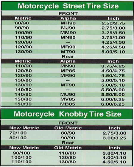 Motorcycle Tire Sizes Images - Reverse Search